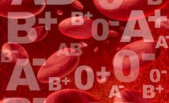 Como saber meu tipo de sangue?